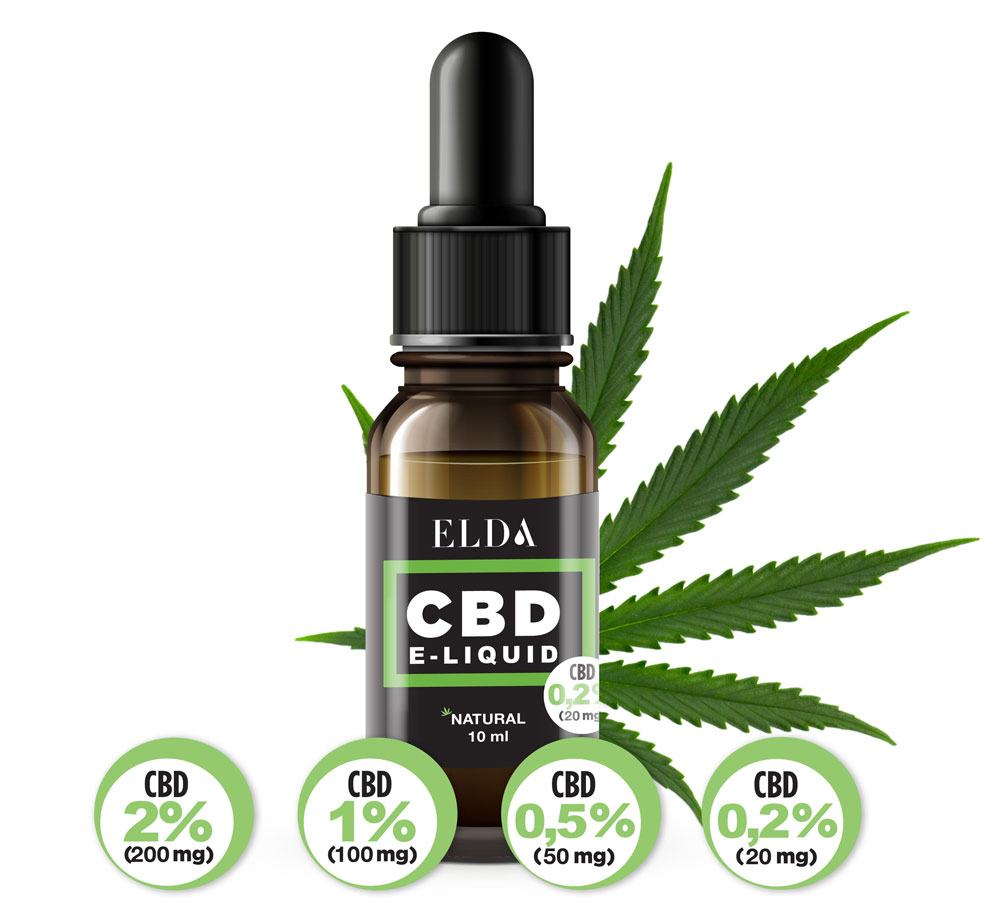 Image result for cbd ejuice